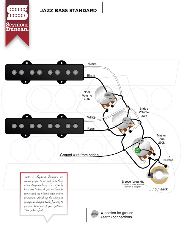 Guitar Wiring - Guitar Nucleus on